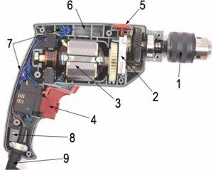 Сетевой шуруповерт bosch - 3