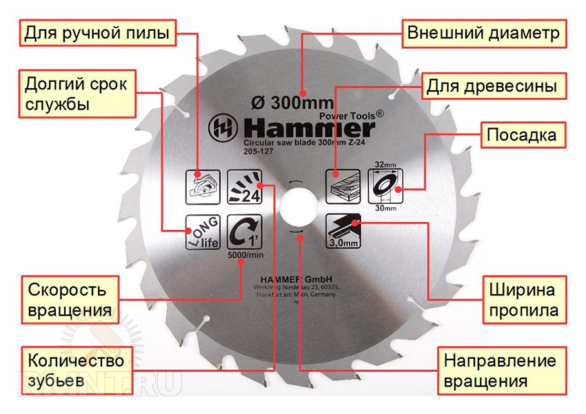 Циркулярная пила по металлу - 24