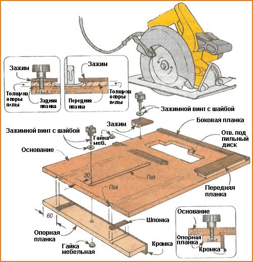 Стол для циркулярной пилы - 4