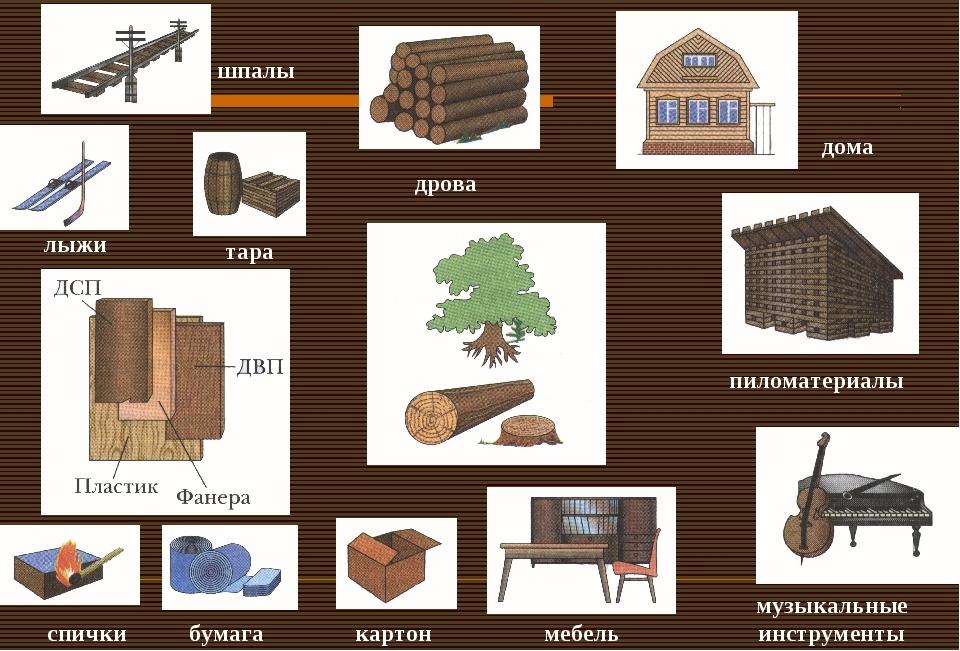 Инструменты для работы с деревом - 1