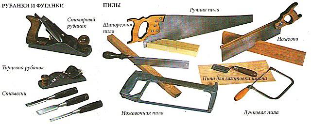 Столярные инструменты картинки с названиями