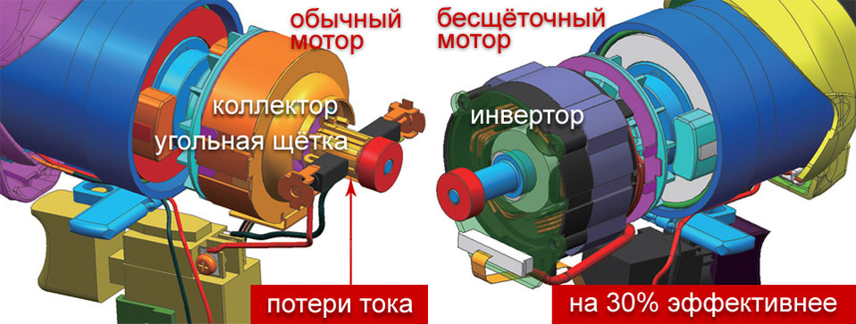 Импульсный шуруповерт - 6