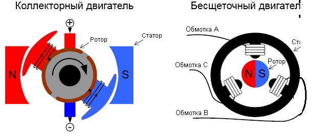 Импульсный шуруповерт - 5