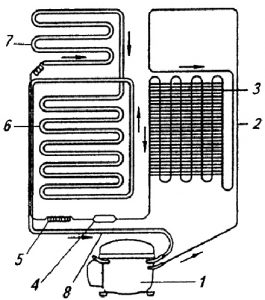 Инструмент для ремонта холодильников - 4