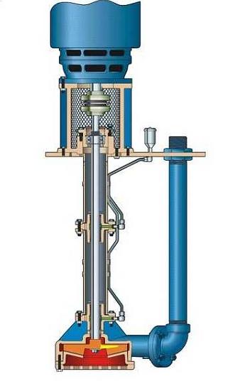 Дренажный насос для канализации | 3