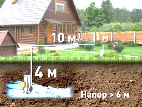 Дренажный насос для канализации | 7