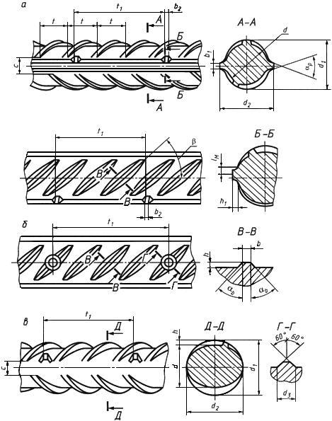 Соединения сварные арматуры согласно ГОСТ 14098 2014 - 2