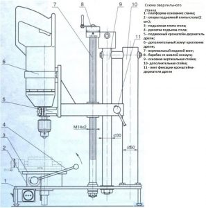 Изготавливаем сверлильный станок из дрели своими руками   3