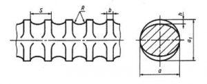 Соединения сварные арматуры согласно ГОСТ 14098 2014 - 3