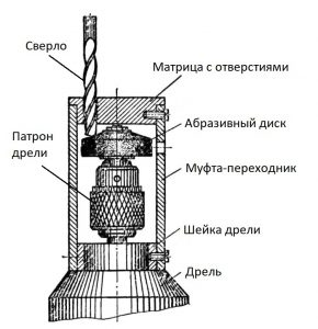 Насадка на дрель для заточки сверл - 3