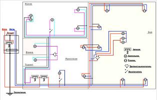 Соединение проводов в распределительной коробке | 1