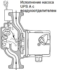 Циркуляционный насос Grundfos - 3