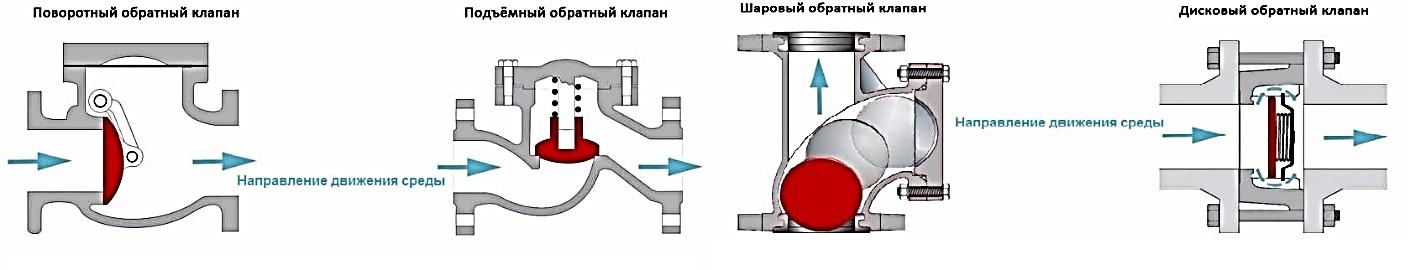Циркуляционный насос Grundfos - 5