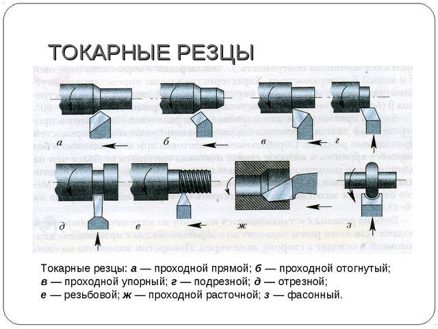 Резцы для токарного станка по металлу - 3
