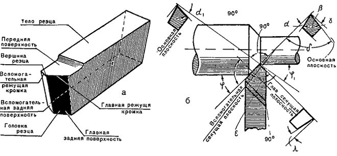Резцы для токарного станка по металлу - 4