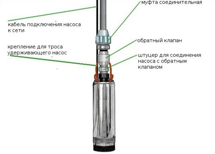 Обратный клапан для насоса - 4