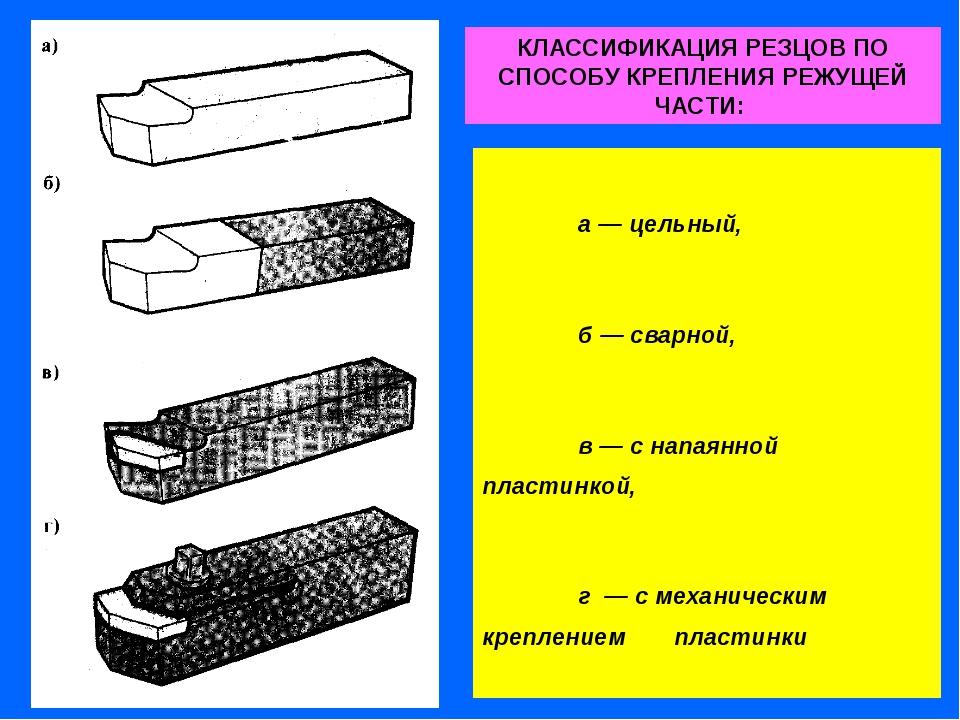 Резцы для токарного станка по металлу - 1