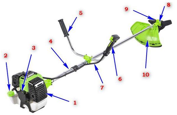 Смазка для редуктора триммера - 4