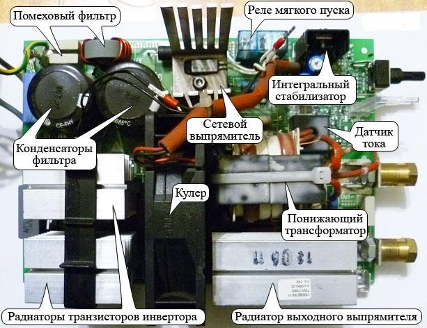 Сварочный аппарат Русич - 3