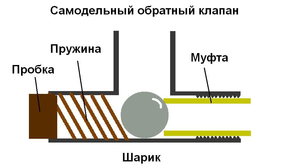 Обратный клапан для насоса - 9
