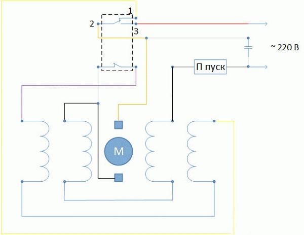 Пила циркулярная электрическая ручная - 2