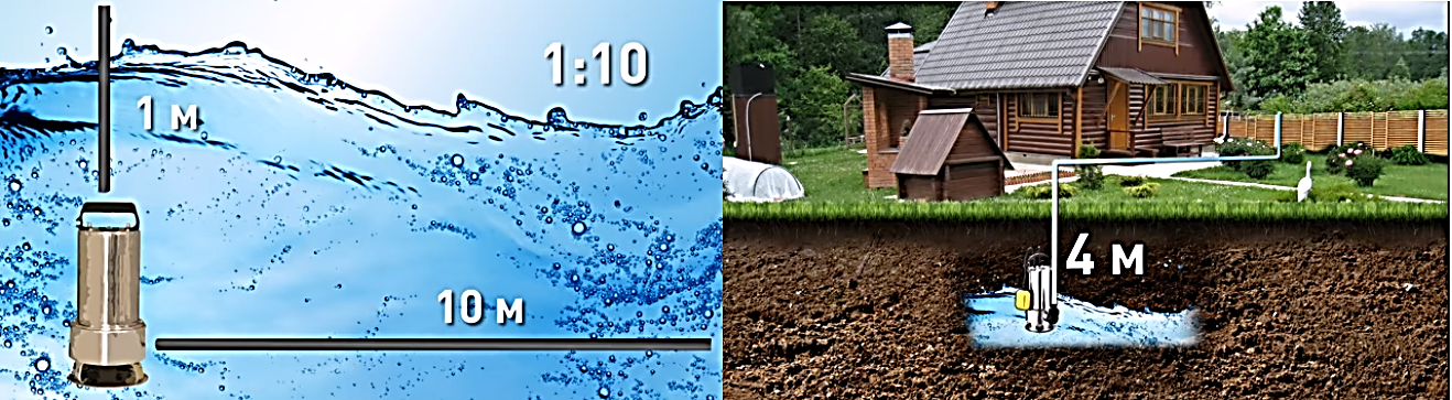 Дренажный насос для грязной воды | 2