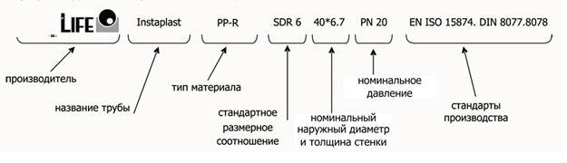 Аппарат для сварки полипропиленовых труб - 1