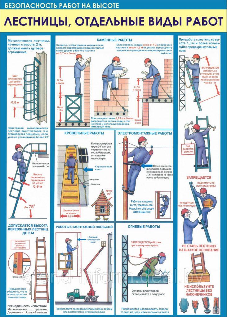 Правила техники безопасности на производстве | 3