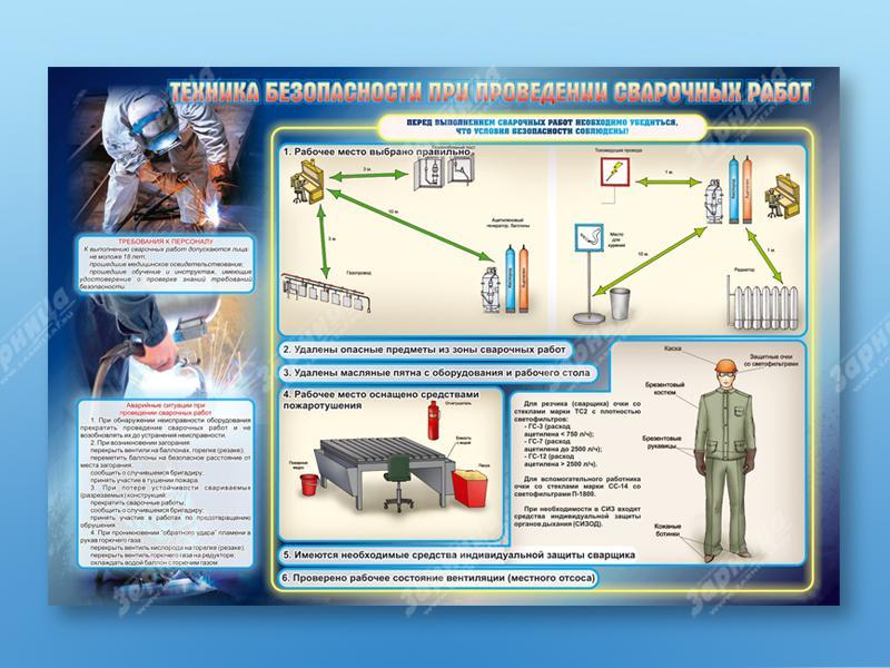 Правила техники безопасности на производстве   1