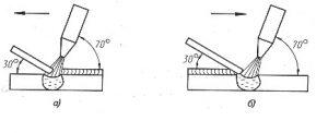 Электроды для сварки алюминия | 3