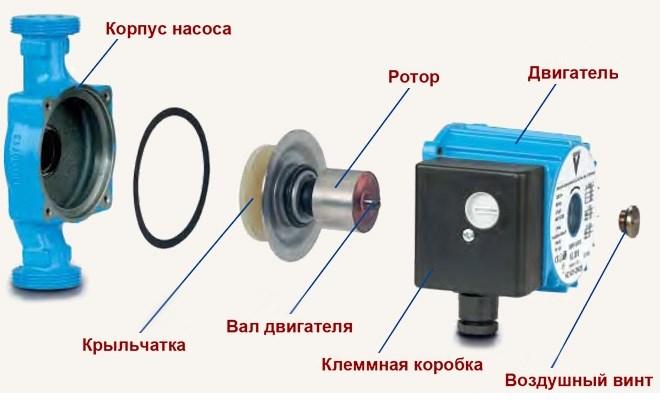 Насос циркуляционный для отопления - 1