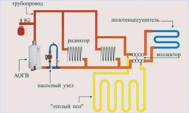Насос циркуляционный для отопления - 5
