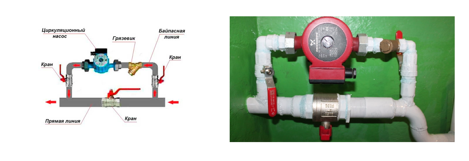 Насос циркуляционный для отопления - 6