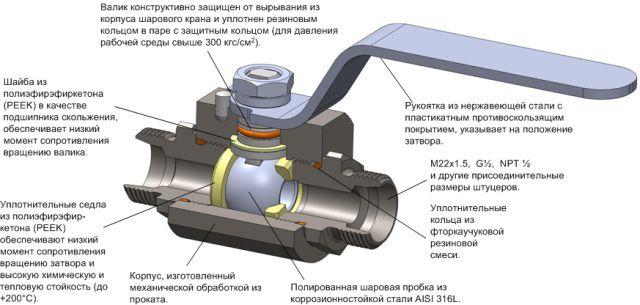 Насос циркуляционный для отопления - 7