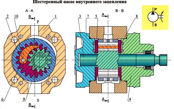 Гидравлический насос высокого давления - 4