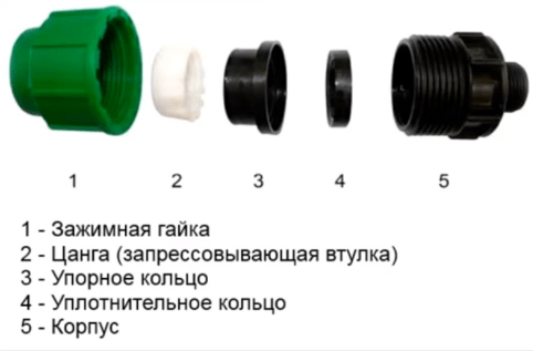 Как соединить пнд трубу - 6