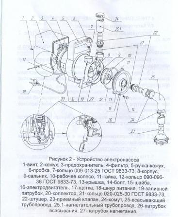 Насос Кама 10 - 4