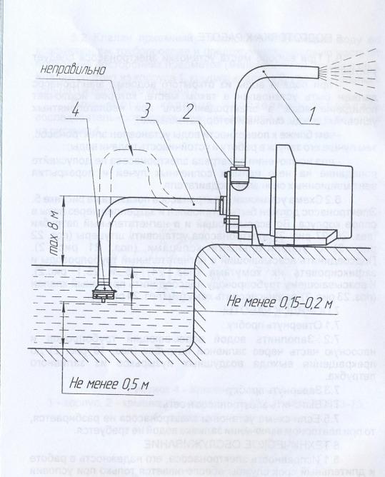 Насос Кама 10 - 2