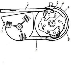Инъекционный насос | 9