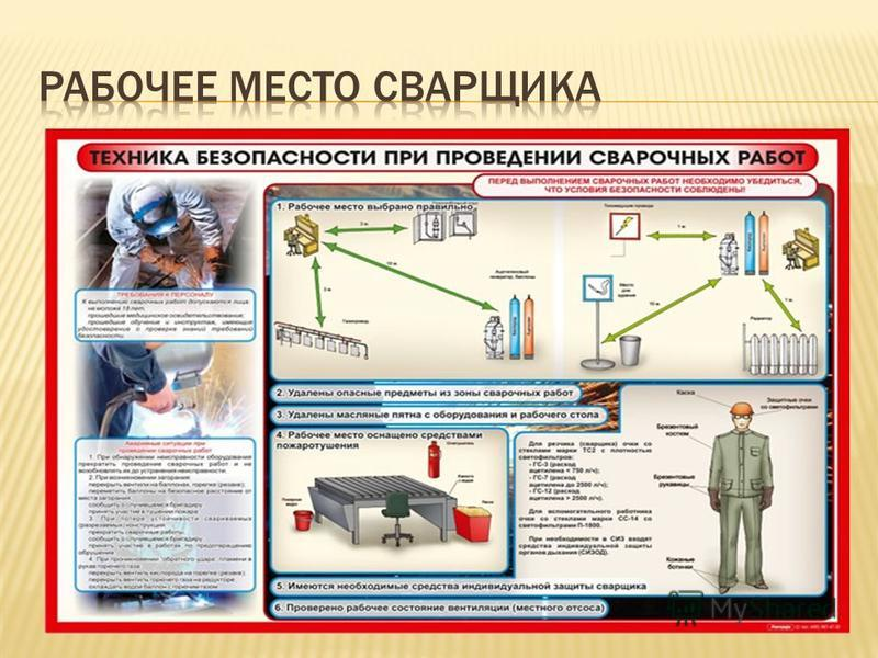 Техника безопасности для проведения сварочных работ - 2