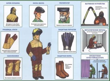Техника безопасности для проведения сварочных работ - 3
