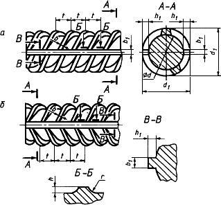 Калькулятор веса арматуры - 2