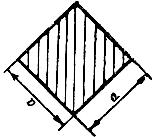 Калькулятор квадратного проката | 4