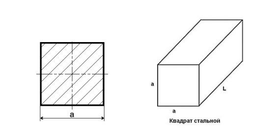 Калькулятор квадратного проката - 3