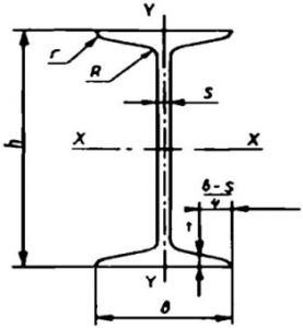 Рассчитываем вес балки, применяя онлайн калькулятор - 3