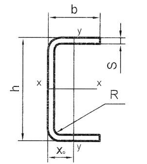 Рассчитать вес швеллера. Онлайн калькулятор: материал, цена, высота, ширина, толщина | 5