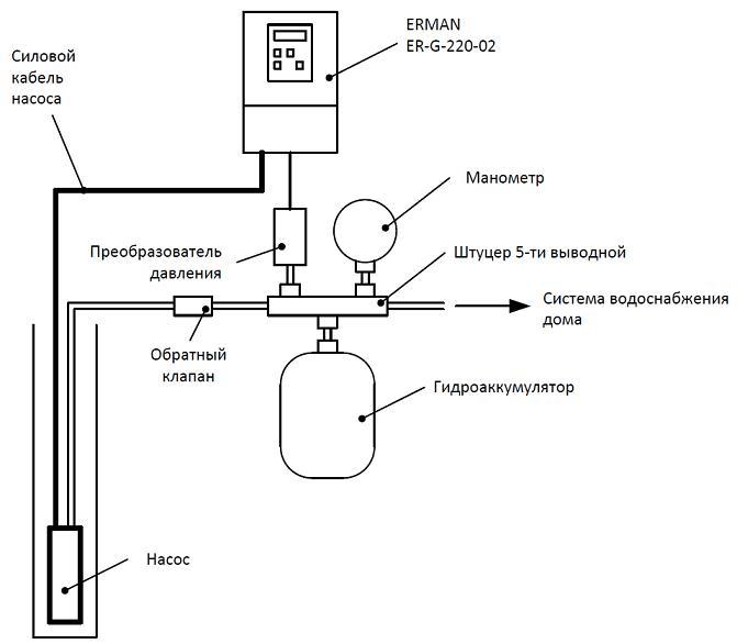 Автоматика для насоса скважины | 2