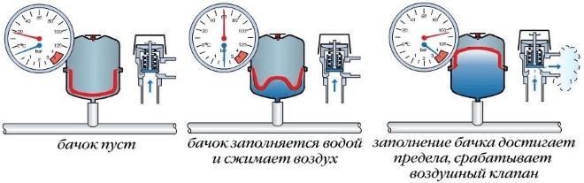 Автоматика для насоса без гидроаккумулятора - 1