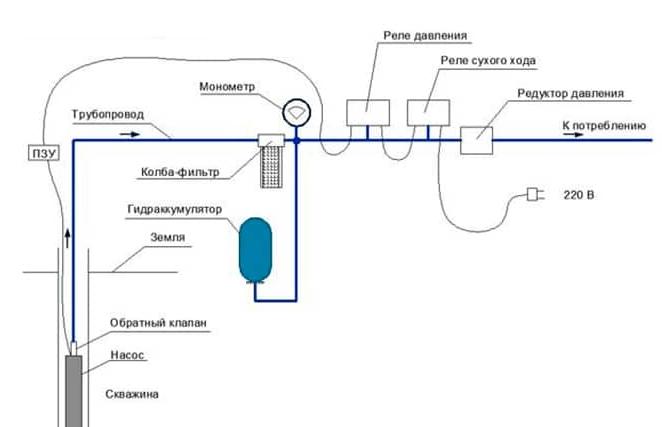 Автоматика для насоса без гидроаккумулятора | 2