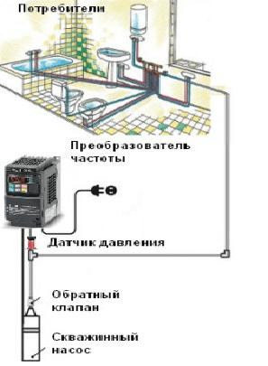 Автоматика для насоса без гидроаккумулятора - 3